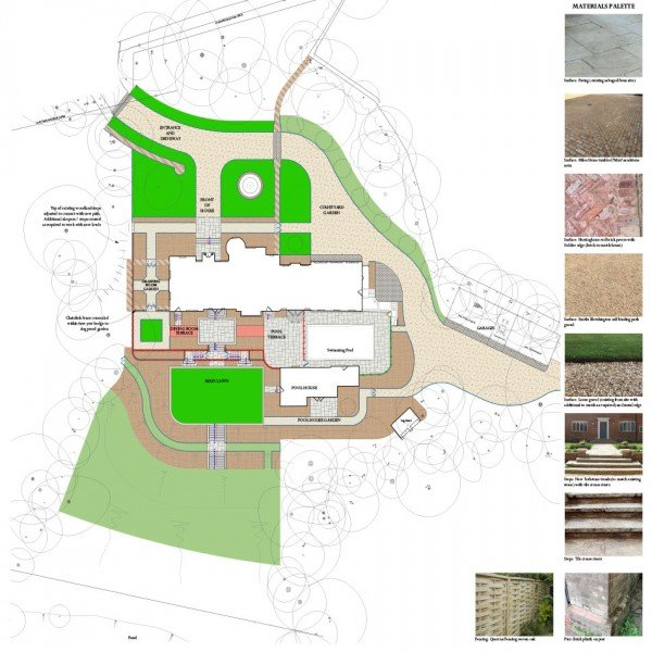 Arts & Crafts House Garden Design Materials Plan